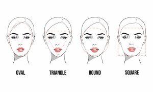 チーク おすすめ 顔の形状